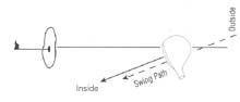 Swing path Pull